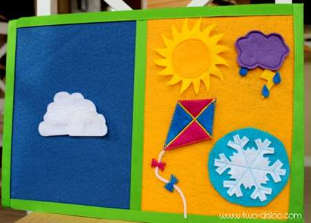 Felt Weather Board