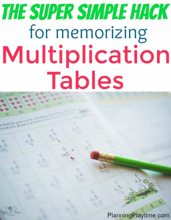 Learn Multiplication - Home | Facebook