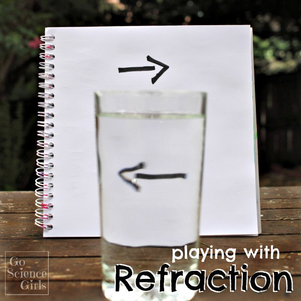 playing with refraction with water and light