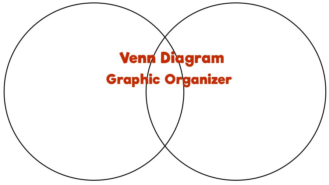 venn diagram graphic organizer pioneer stereo receiver test pritable