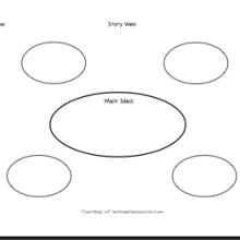 Story Web Graphic Organizer