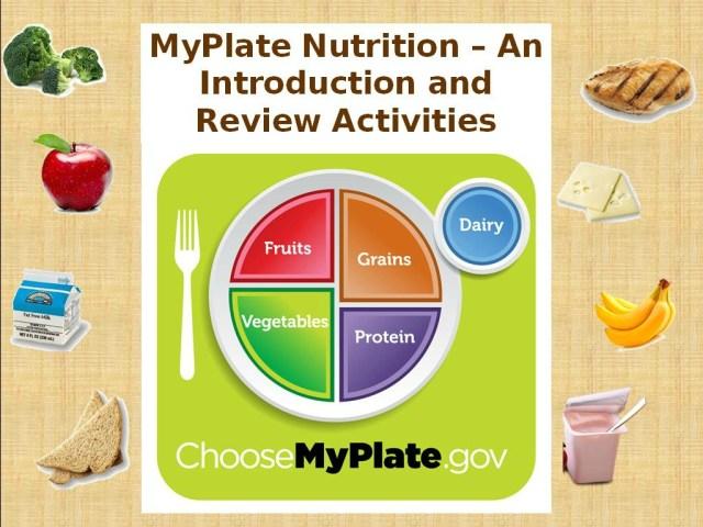 MyPlate Nutrition Preschool Kindergarten Grade 1