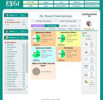 ESGI free trial