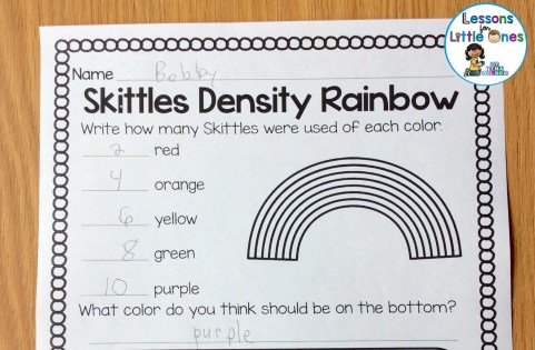 Skittles rainbow experiment page