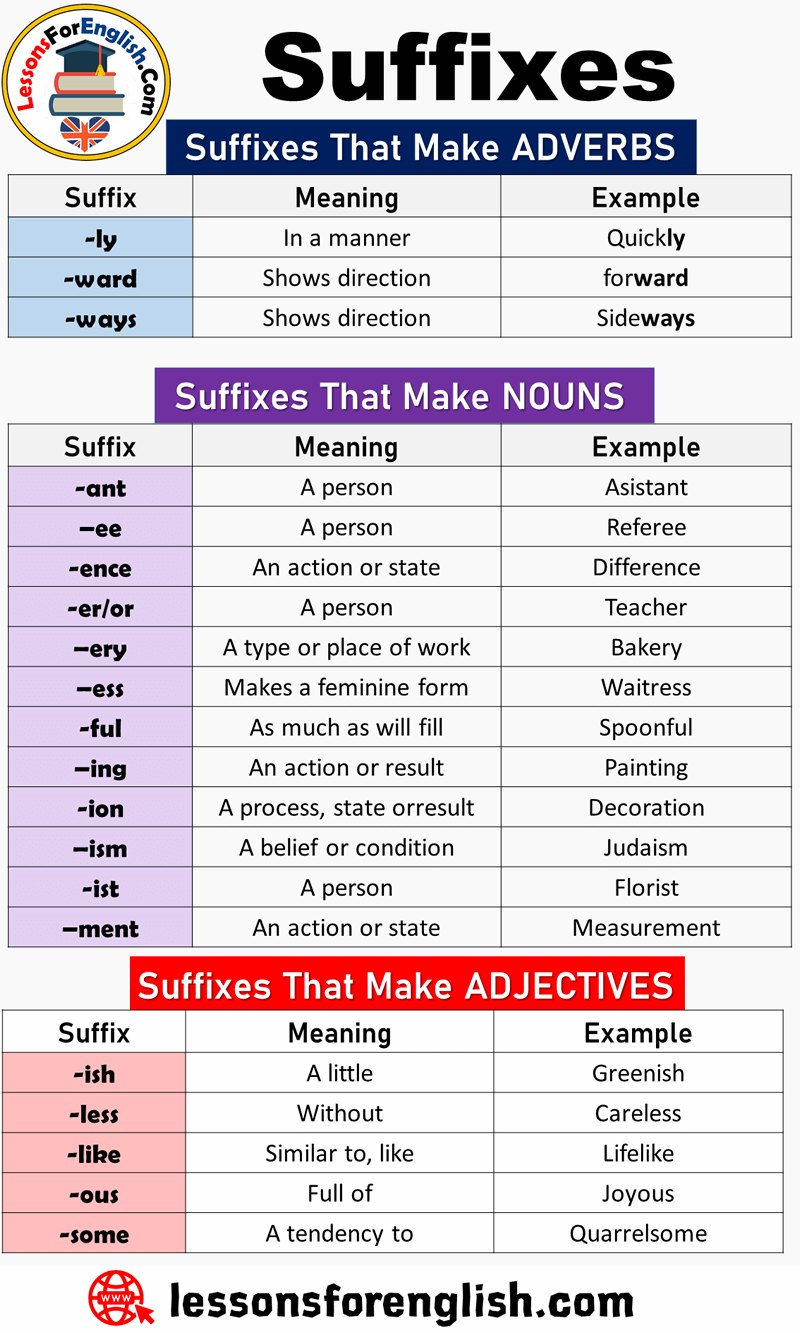 List of Suffixes and Suffix Examples - Lessons For English