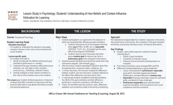 College Lesson Study: Lesson Study Posters at the UW-L