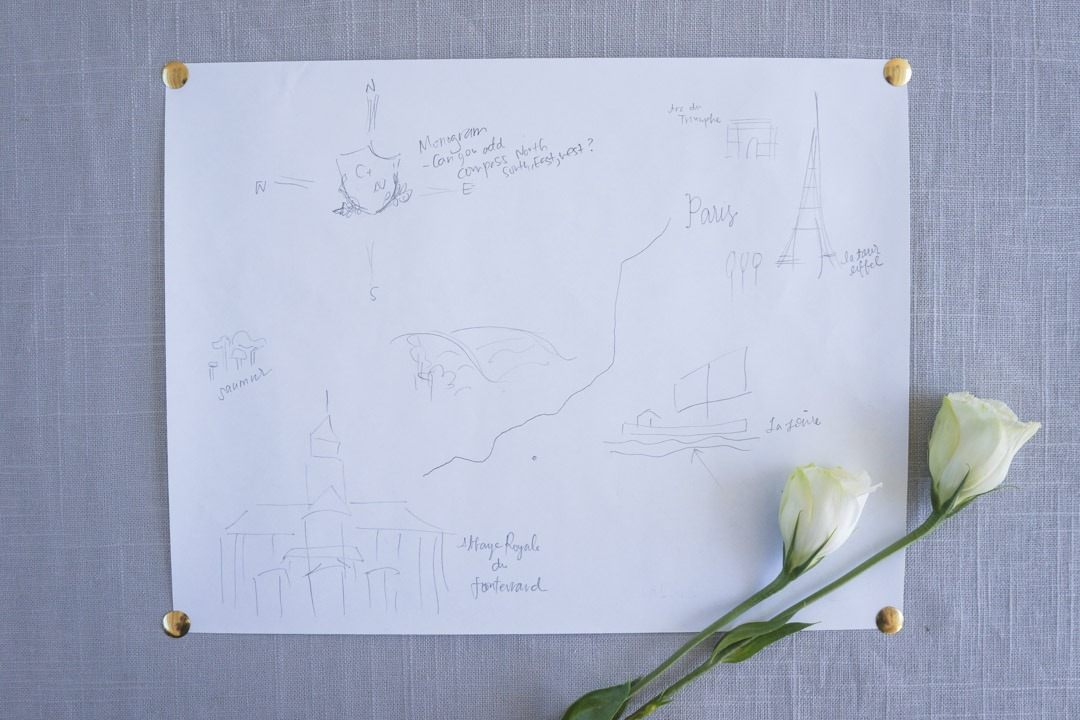 Sketches of Loire Valley for Wedding Invitations
