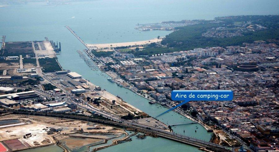 La zone portuaire d'El Puerto de Santa Maria