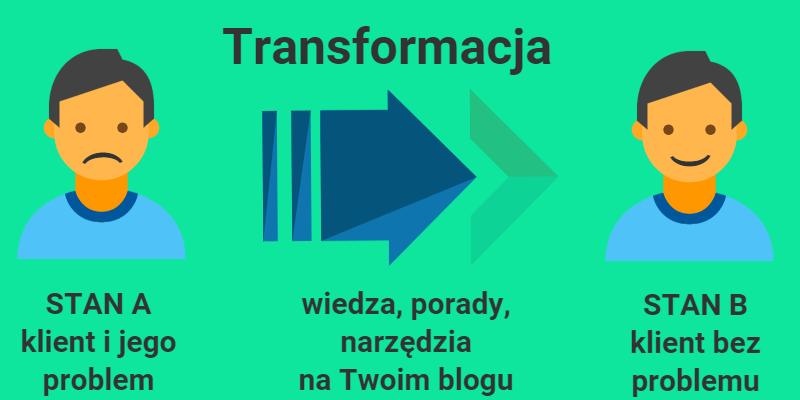Podstawa Twojej oferty - transformacja klienta