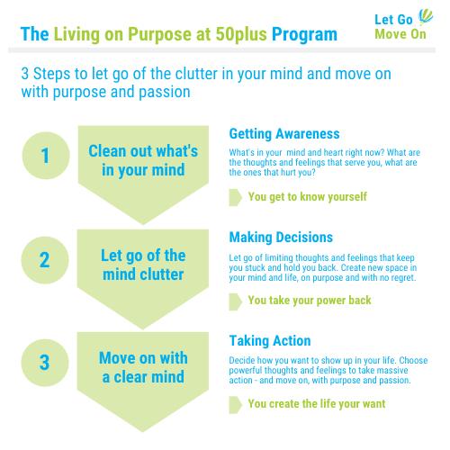 The Living on Purpose Program