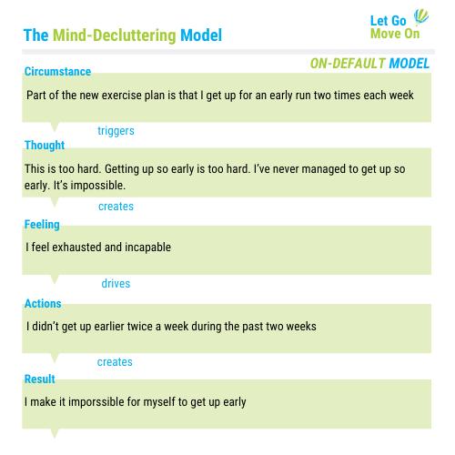 The ON-DEFAULT mind-decluttering model