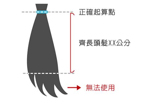 捐頭髮長度