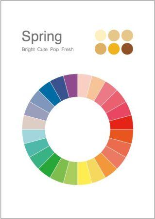 春季型人衣服顏色