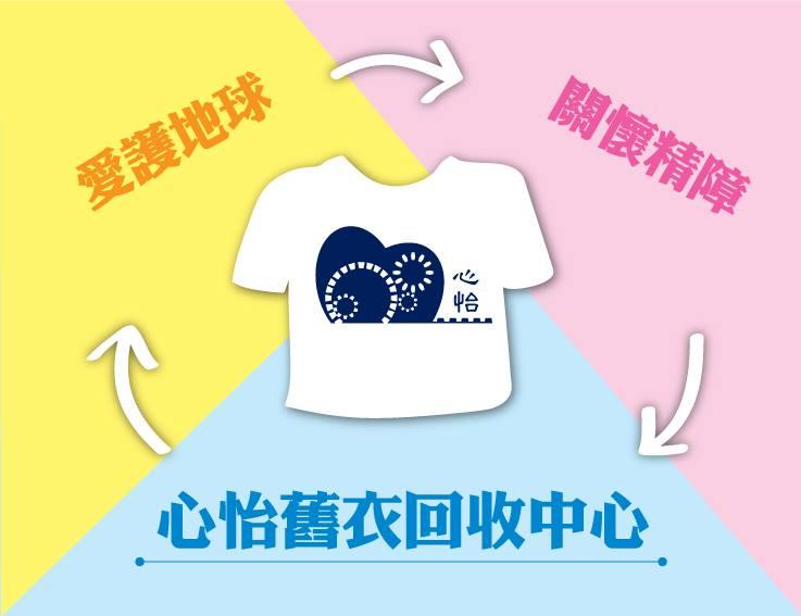 捐衣服機構
