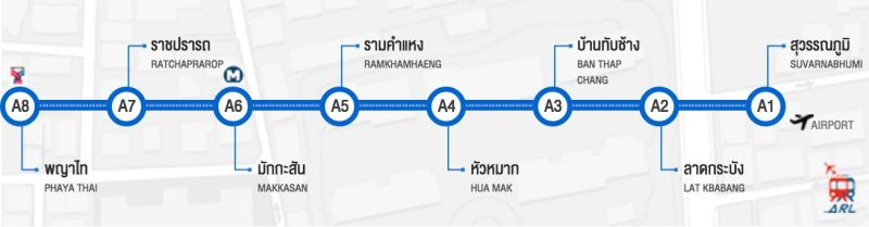 Les arrêts de la navette de l'aéroport de Bangkok