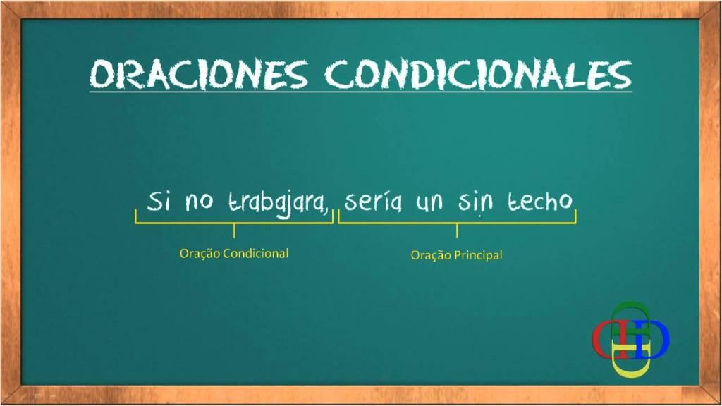 Ισπανικά Υποθετικός Λόγος