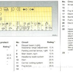 Opel Astra F 1995 Wiring Diagram 230 Volt 3 Phase Motor Vectra A Fuse Box Schematic Simple