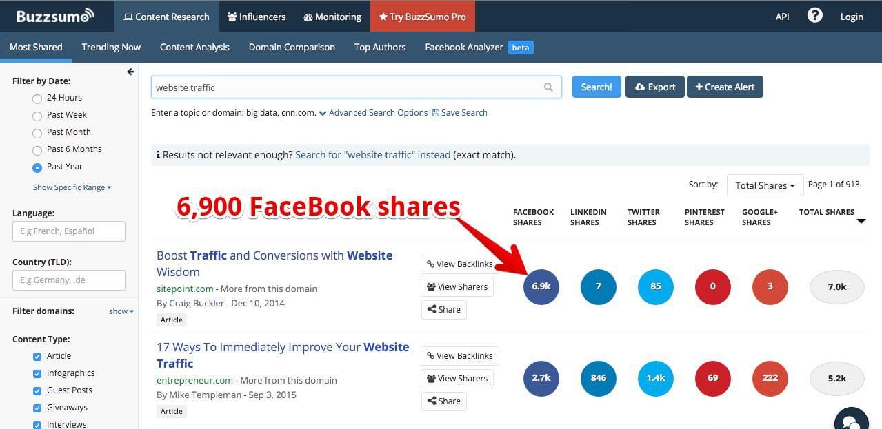 buzzsumo example - searching for website traffic