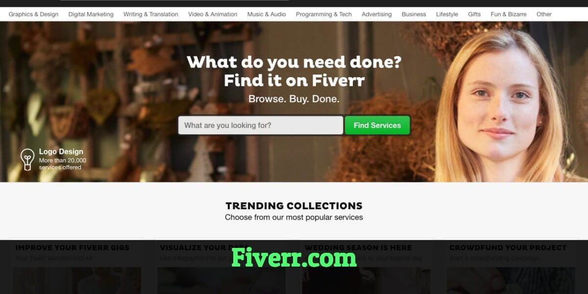 What is Fiverr and how to be a top rated seller?