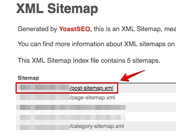 Yoast - post sitemap