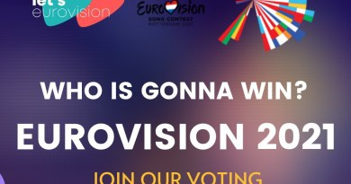 RESULTS: Results of the Let's Eurovision 2021 Poll Announced