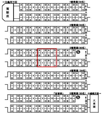 嵐山小火車座位表
