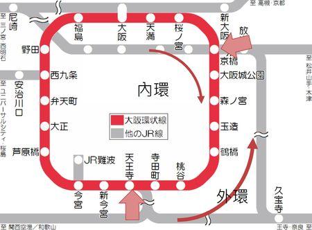 大阪環狀線說明