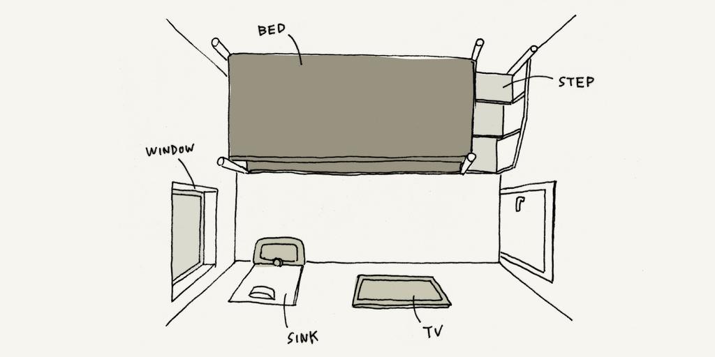 Piece Hostel 雙床房繪圖