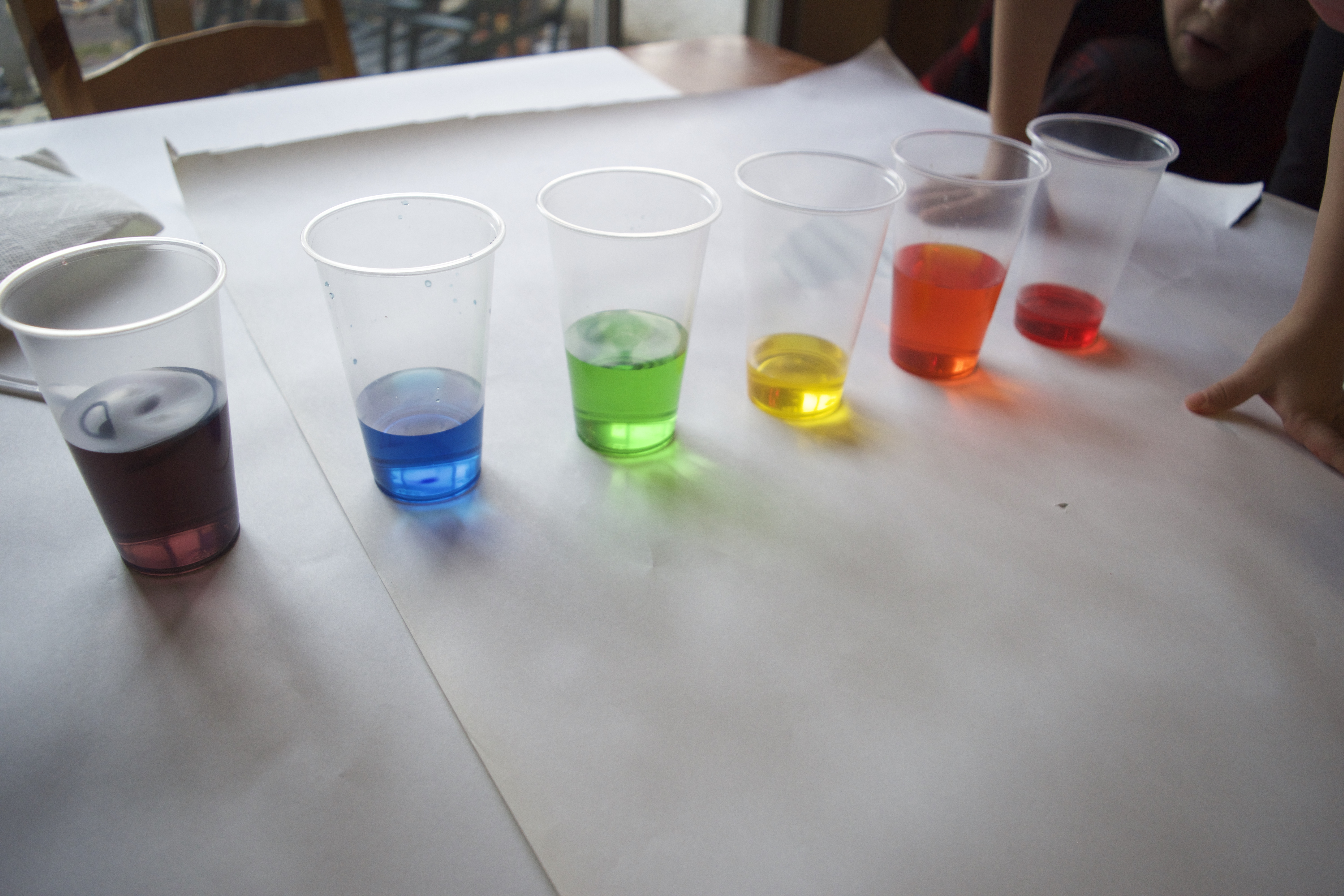 C Color Activity 1 Mixing Colors In Water