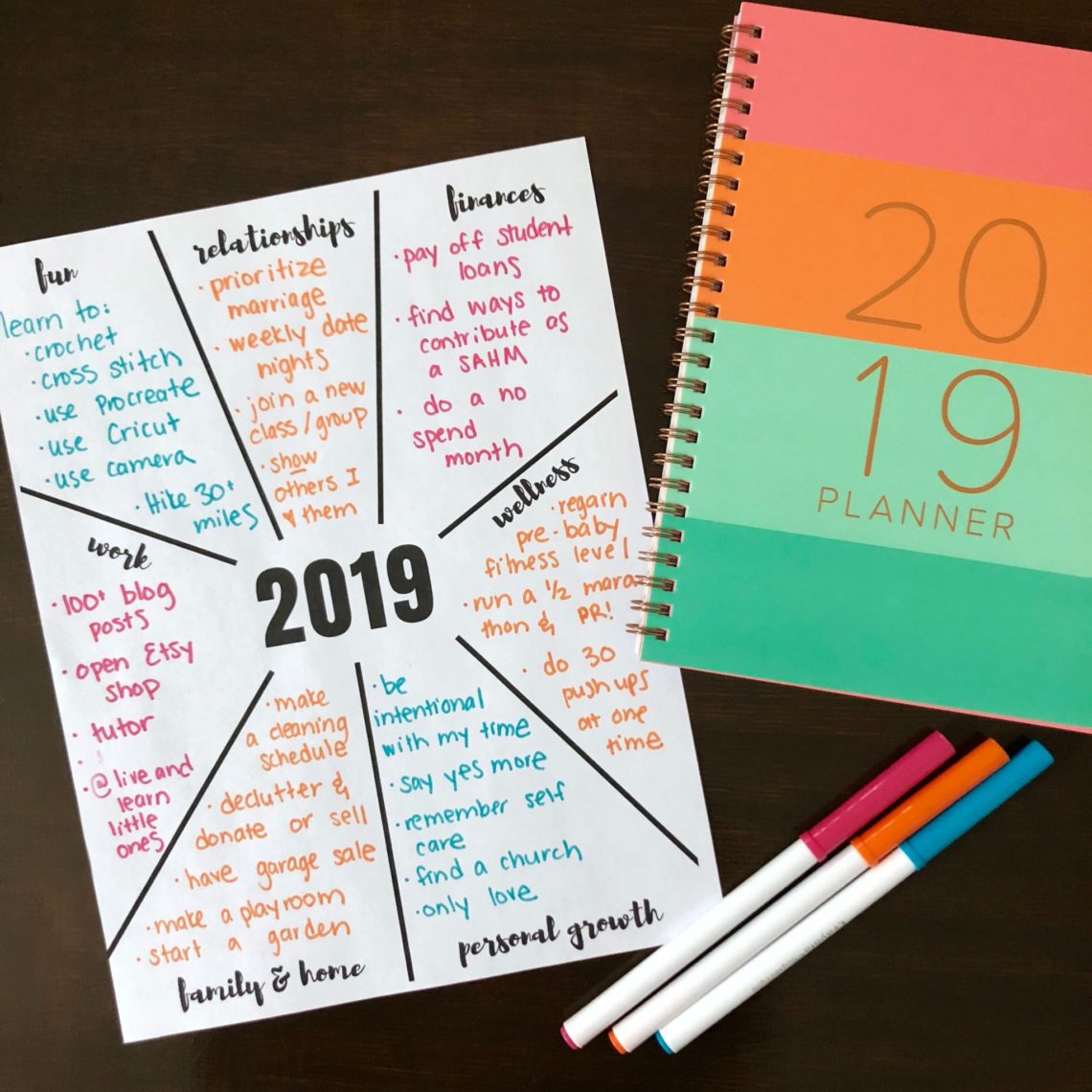 Free New Year S Resolutions Printable Worksheet Let S
