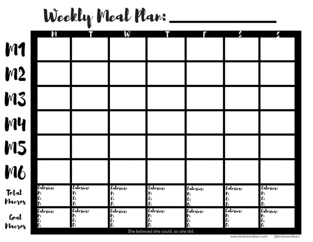 Free Macro Meal Plan Templates Let S Live And Learn