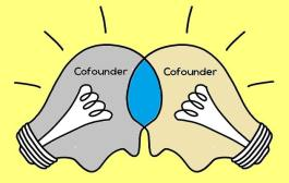 Co-founders Agreement | 8 Most Important Provisions Of Agreement