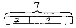 Bar diagram showing 7 minus 2