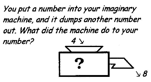 The Function Machine Game