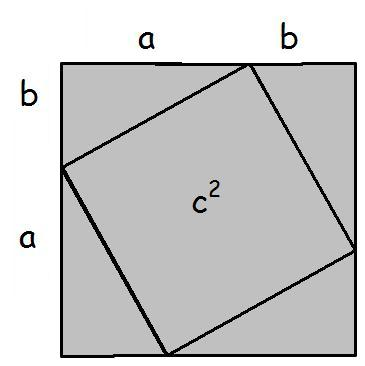 The Pythagorean Proof