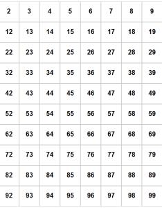 chart also new hundred chart game odd even prime race  denise gaskins let  rh denisegaskins