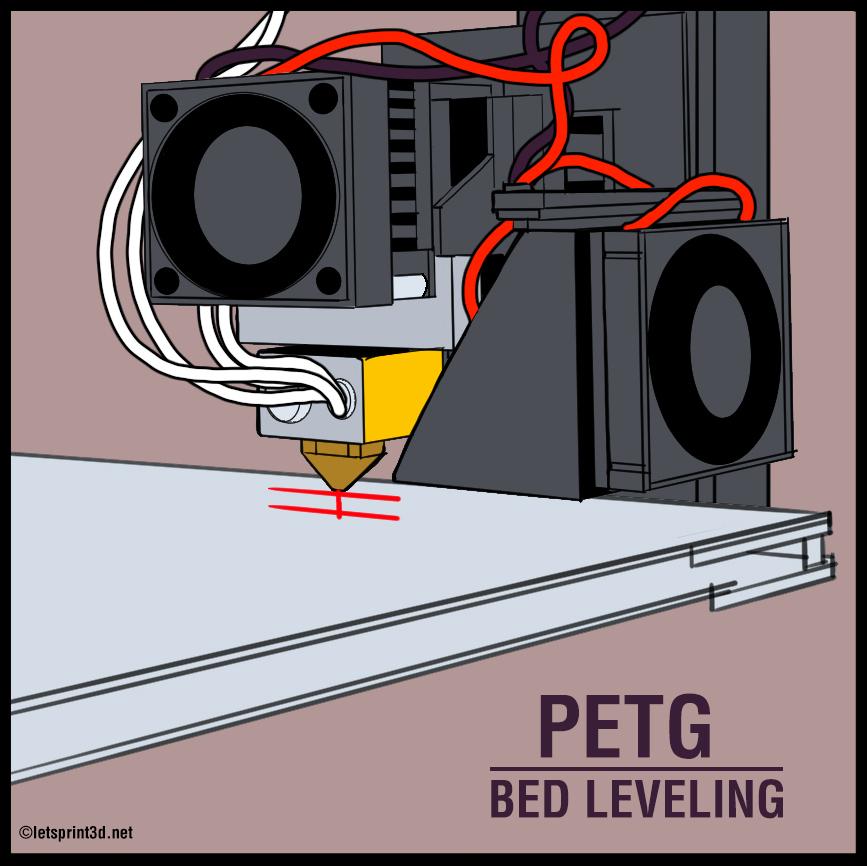 PETG Bed Leveling