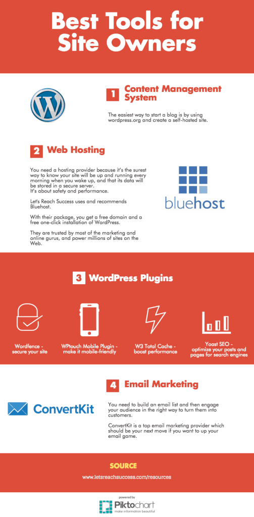 best tools and resources for site owners - infographic - letsreachsuccess.com