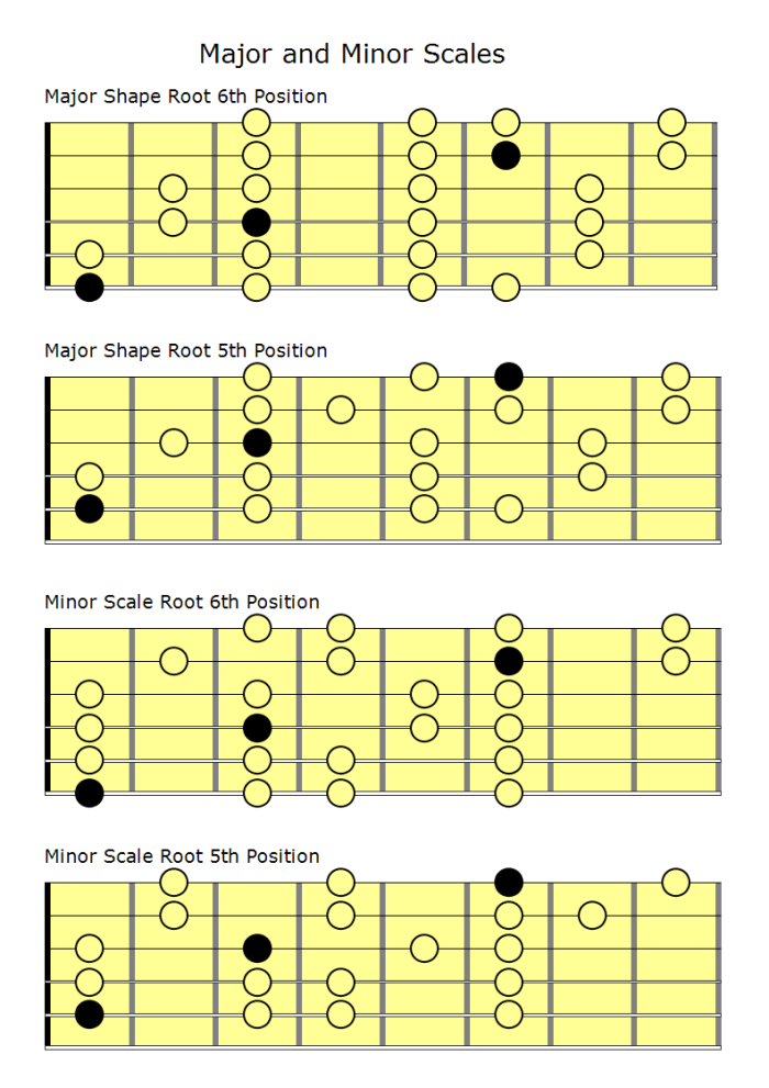 guitar tapping exercises