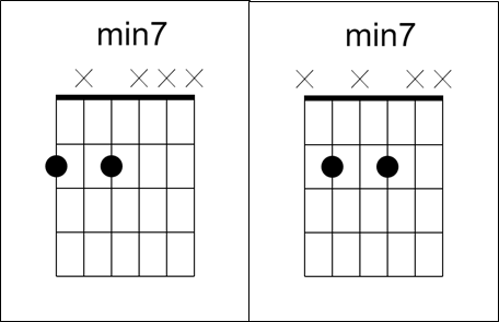 essential chords