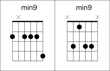 how to write math rock songs