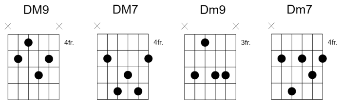 math rock chords