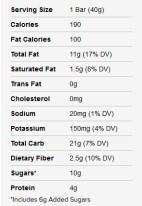raspberry-cashew-chia-nutrition