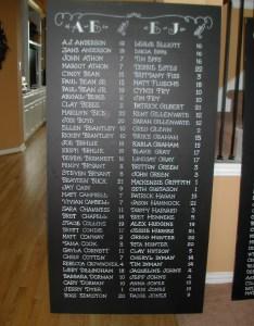 Diy chalkboard seating chart also wedding lettering art studio rh letteringartstudio wordpress