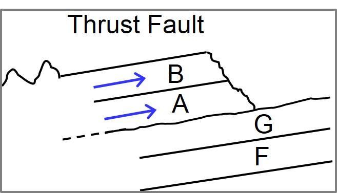 Application Diagram Visio Wiring Diagrams