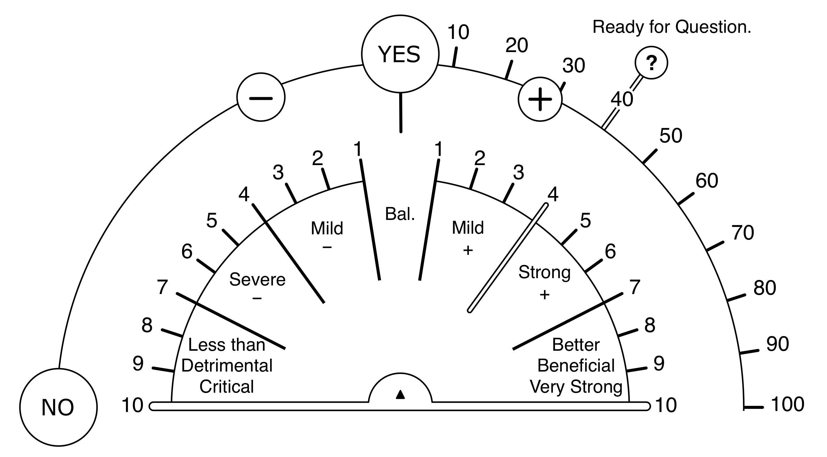 Personal Dowsing Charts Letter To Robin