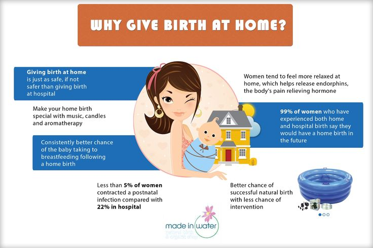 why home birth