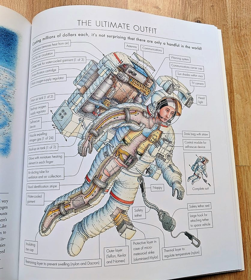 exploring space book - page detailing the astronaut suit