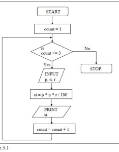 Loop flowchart examples limit visio le ex  programming further in besides for also new rh spot