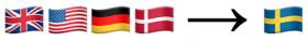 Översättning från engelska, tyska och danska till svenska